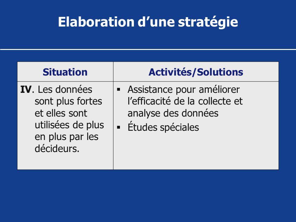 Elaboration d'une stratégie