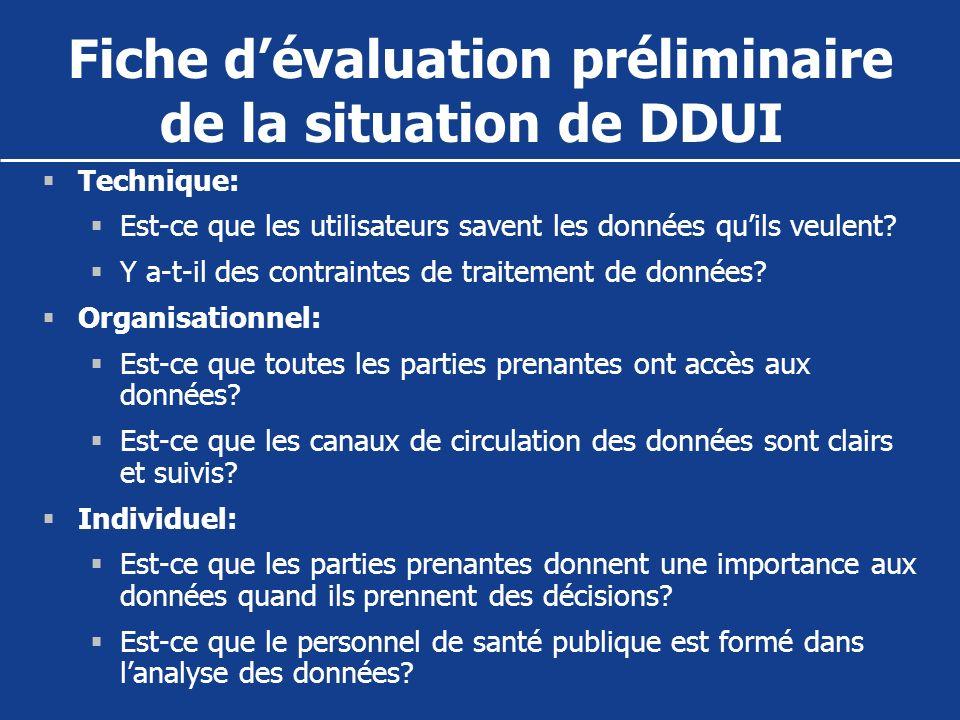 Fiche d'évaluation préliminaire de la situation de DDUI