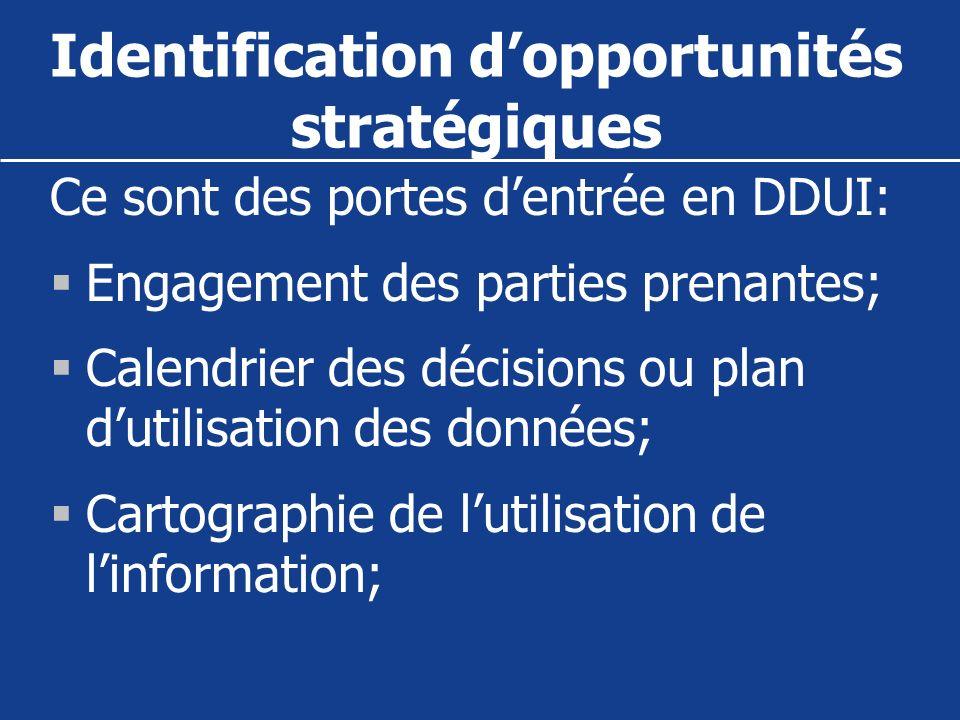 Identification d'opportunités stratégiques