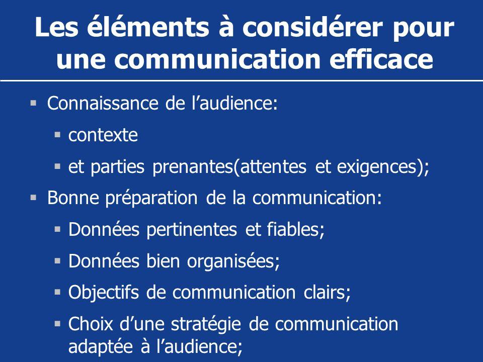Les éléments à considérer pour une communication efficace