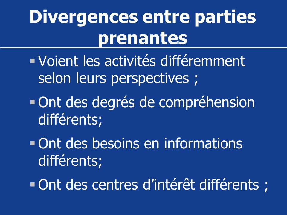 Divergences entre parties prenantes