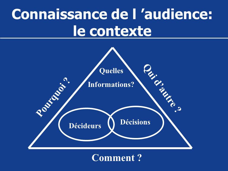 Connaissance de l 'audience: le contexte