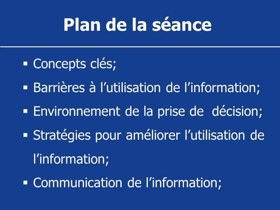 Plan de la séance Concepts clés;