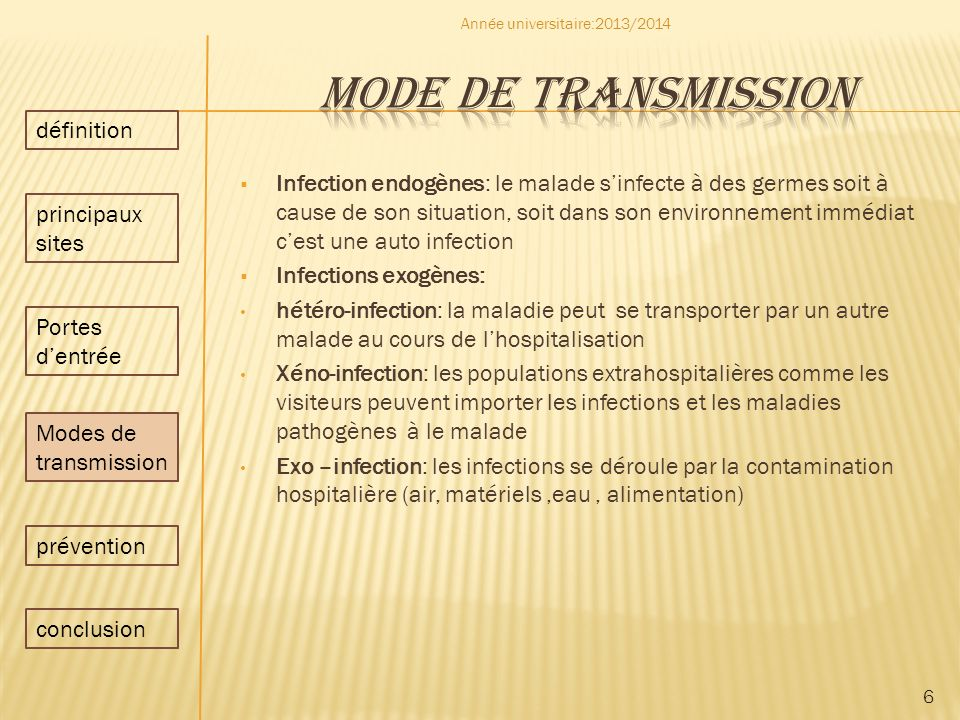 Mode de transmission définition
