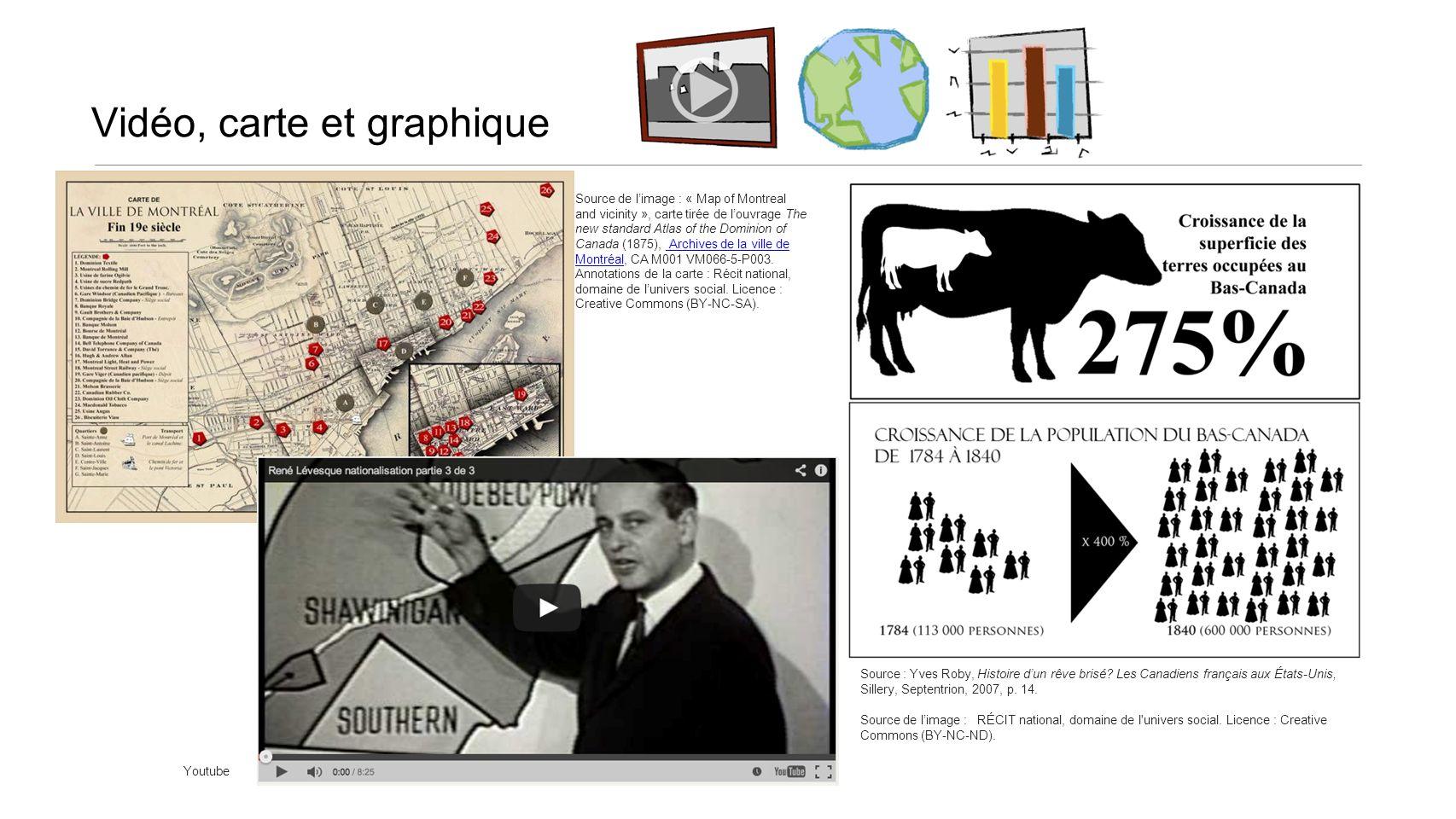 Vidéo, carte et graphique