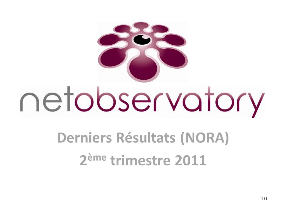 Derniers Résultats (NORA)