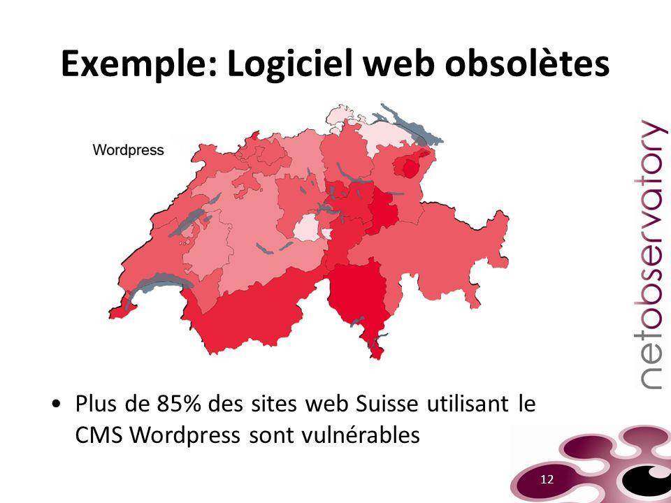 Exemple: Logiciel web obsolètes