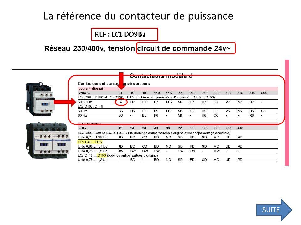 Réseau 230/400v, tension circuit de commande 24v~