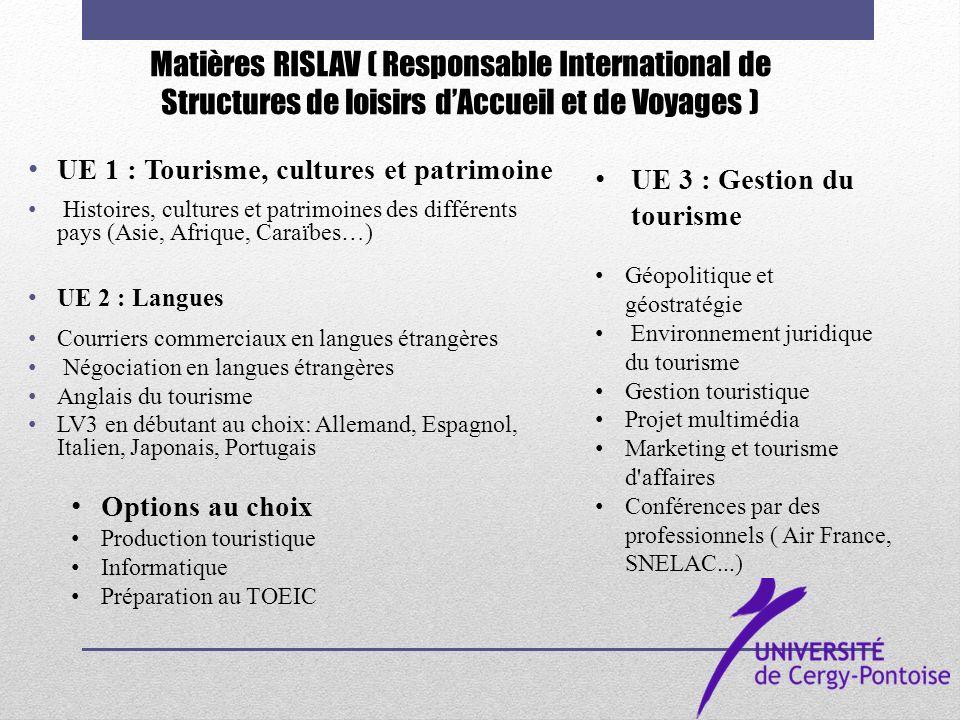 Matières RISLAV ( Responsable International de Structures de loisirs d'Accueil et de Voyages )