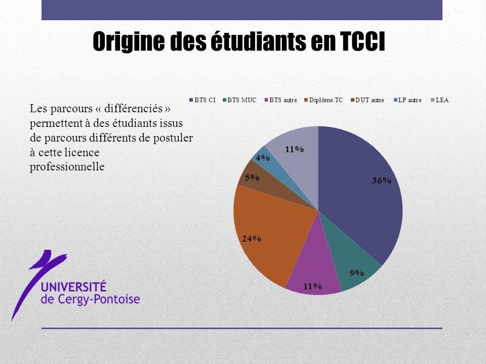 Origine des étudiants en TCCI