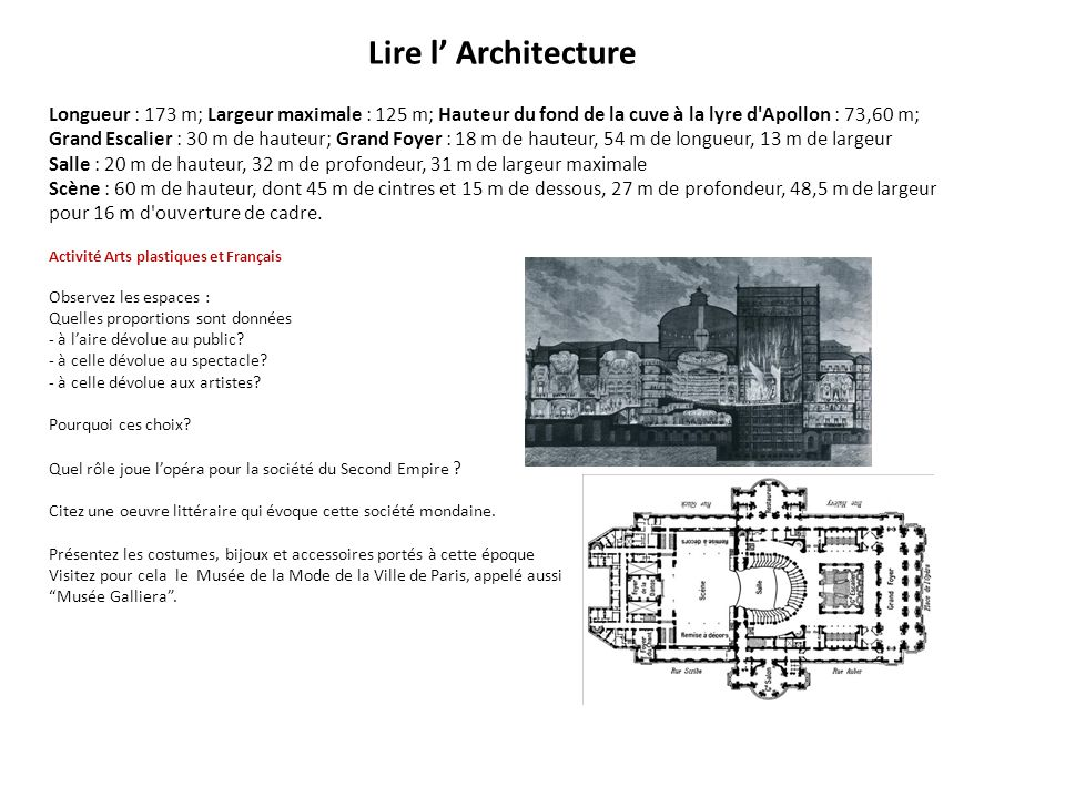 Lire l' Architecture Longueur : 173 m; Largeur maximale : 125 m; Hauteur du fond de la cuve à la lyre d Apollon : 73,60 m; Grand Escalier : 30 m de hauteur; Grand Foyer : 18 m de hauteur, 54 m de longueur, 13 m de largeur Salle : 20 m de hauteur, 32 m de profondeur, 31 m de largeur maximale Scène : 60 m de hauteur, dont 45 m de cintres et 15 m de dessous, 27 m de profondeur, 48,5 m de largeur pour 16 m d ouverture de cadre.