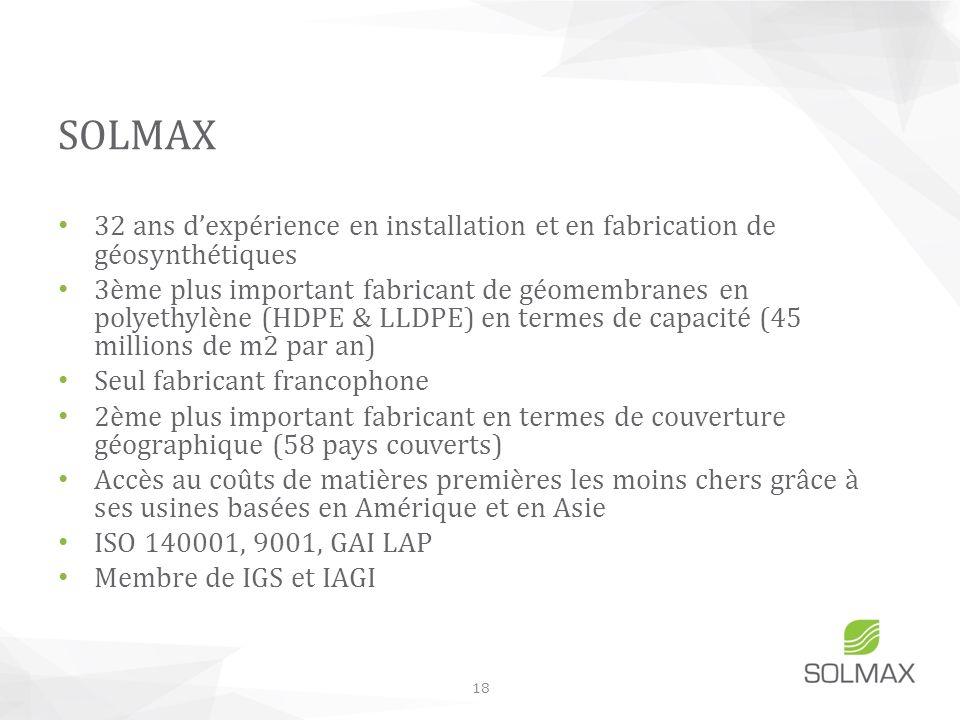 SOLMAX 32 ans d'expérience en installation et en fabrication de géosynthétiques.