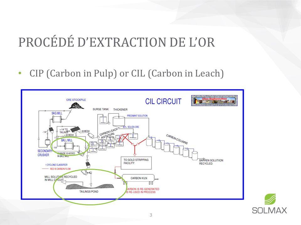 PROCÉDÉ D'EXTRACTION DE L'OR