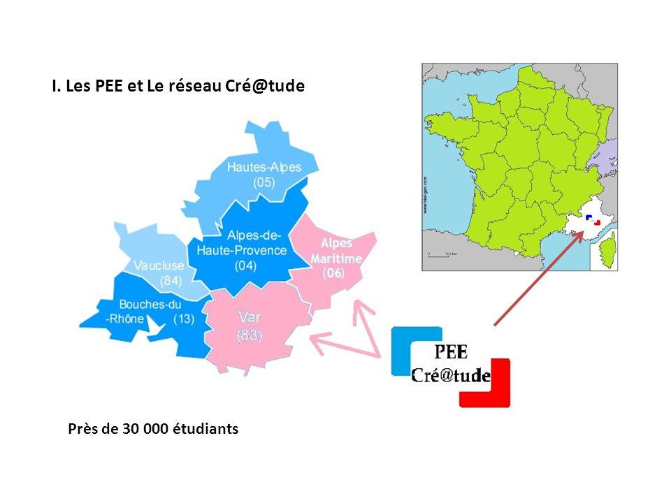 I. Les PEE et Le réseau Cré@tude