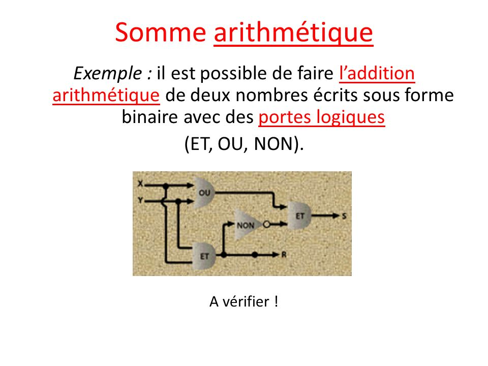 Somme arithmétique Exemple : il est possible de faire l'addition arithmétique de deux nombres écrits sous forme binaire avec des portes logiques.