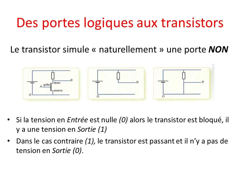 Des portes logiques aux transistors