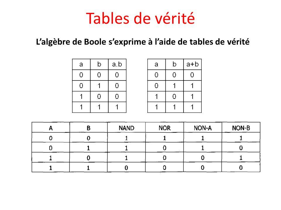 L'algèbre de Boole s'exprime à l'aide de tables de vérité