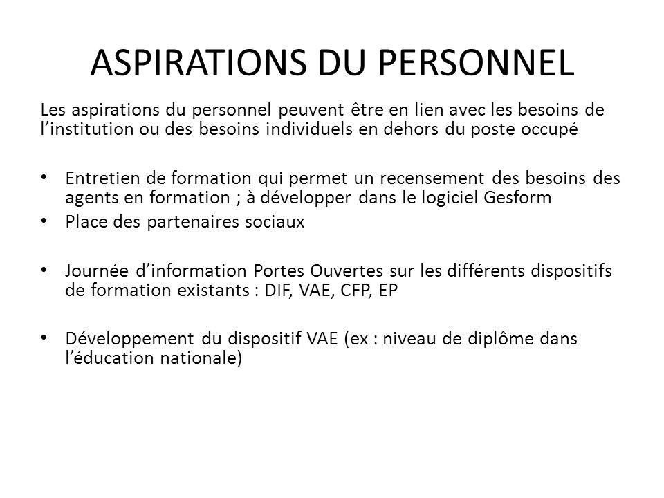 ASPIRATIONS DU PERSONNEL