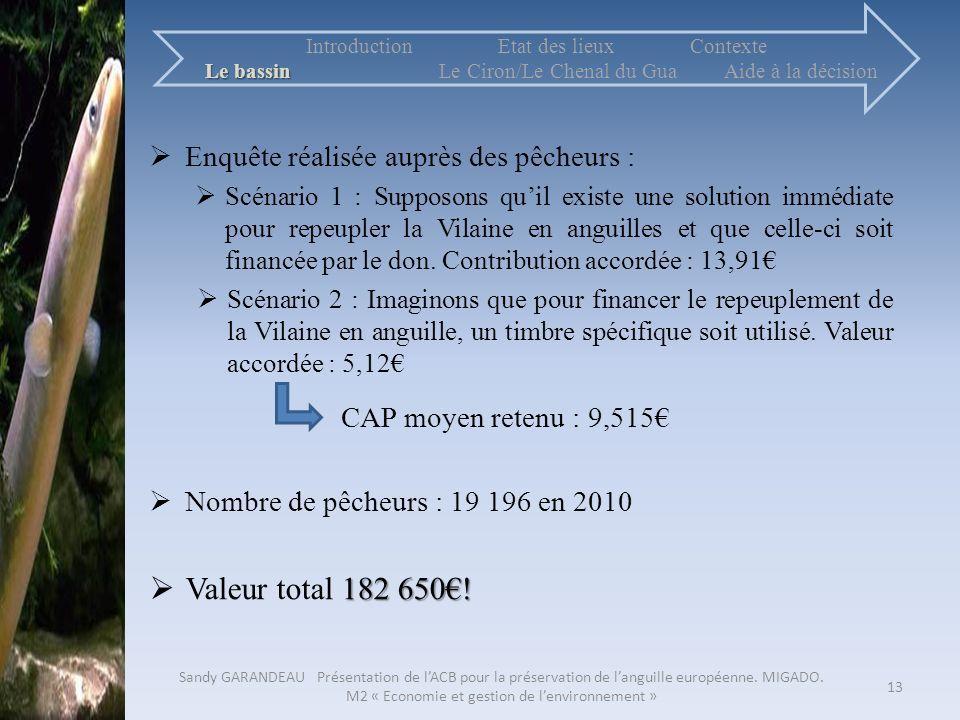 Valeur total 182 650€! Enquête réalisée auprès des pêcheurs :