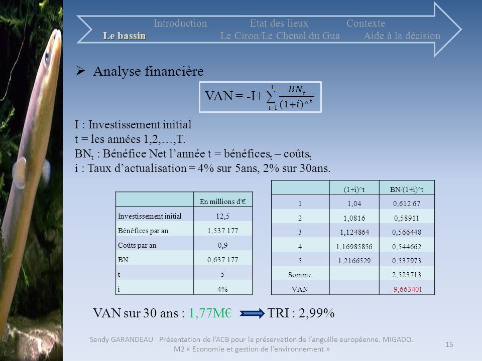 Analyse financière VAN = -I+ ∑ 𝐵𝑁𝑡 (1+𝑖)^𝑡 I : Investissement initial