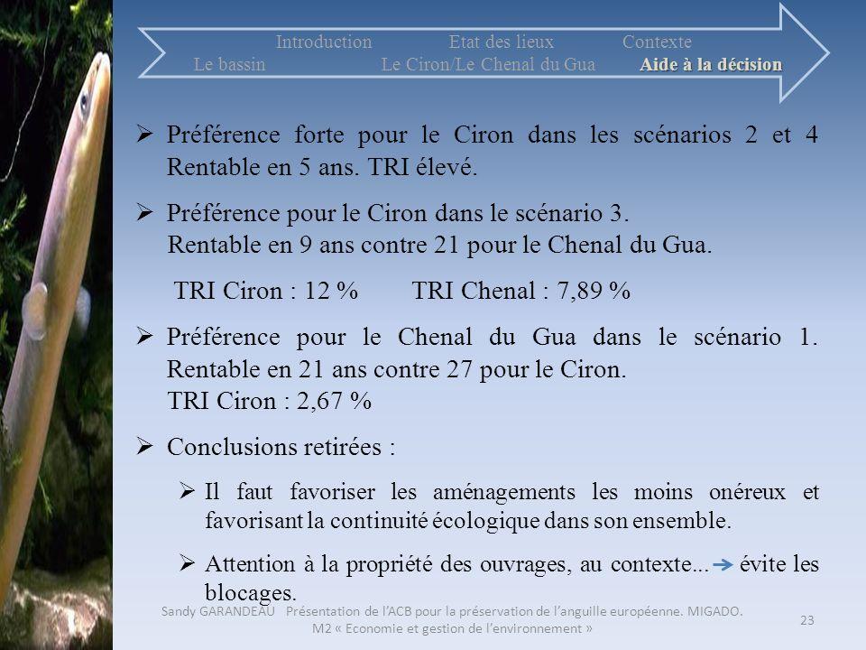 Préférence pour le Ciron dans le scénario 3.