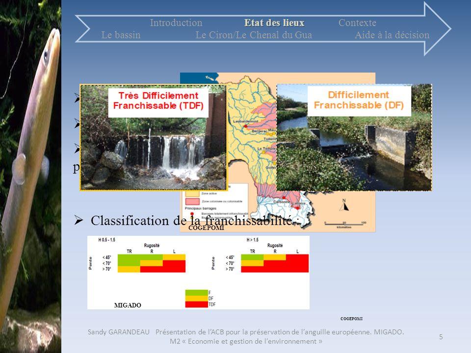 Deux axes principaux : La Garonne et la Dordogne