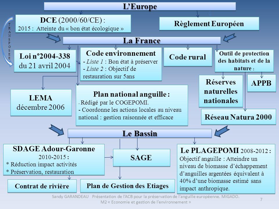 L'Europe La France Le Bassin
