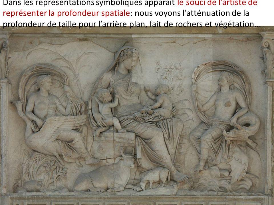 Dans les représentations symboliques apparait le souci de l'artiste de représenter la profondeur spatiale: nous voyons l'atténuation de la profondeur de taille pour l'arrière plan, fait de rochers et végétation...