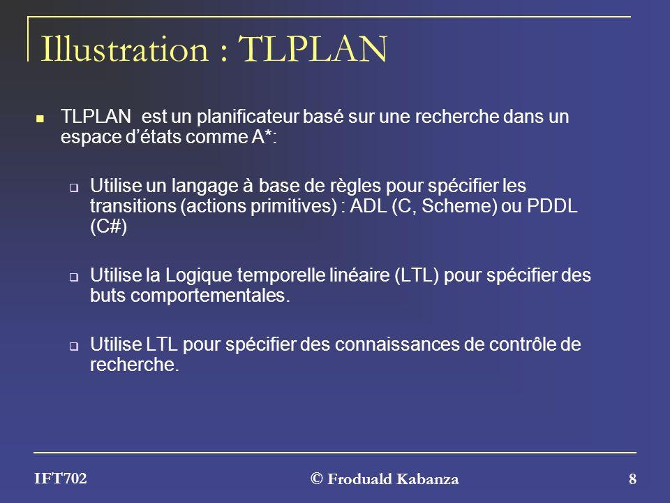 jeudi 30 mars 2017jeudi 30 mars 2017 Illustration : TLPLAN. TLPLAN est un planificateur basé sur une recherche dans un espace d'états comme A*: