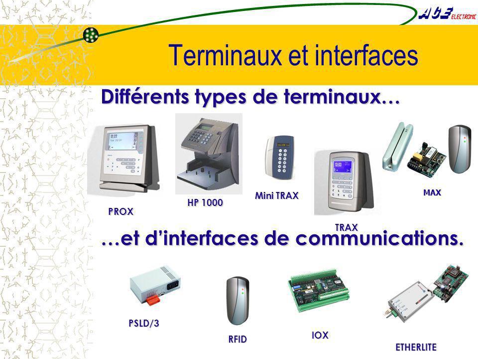 Terminaux et interfaces