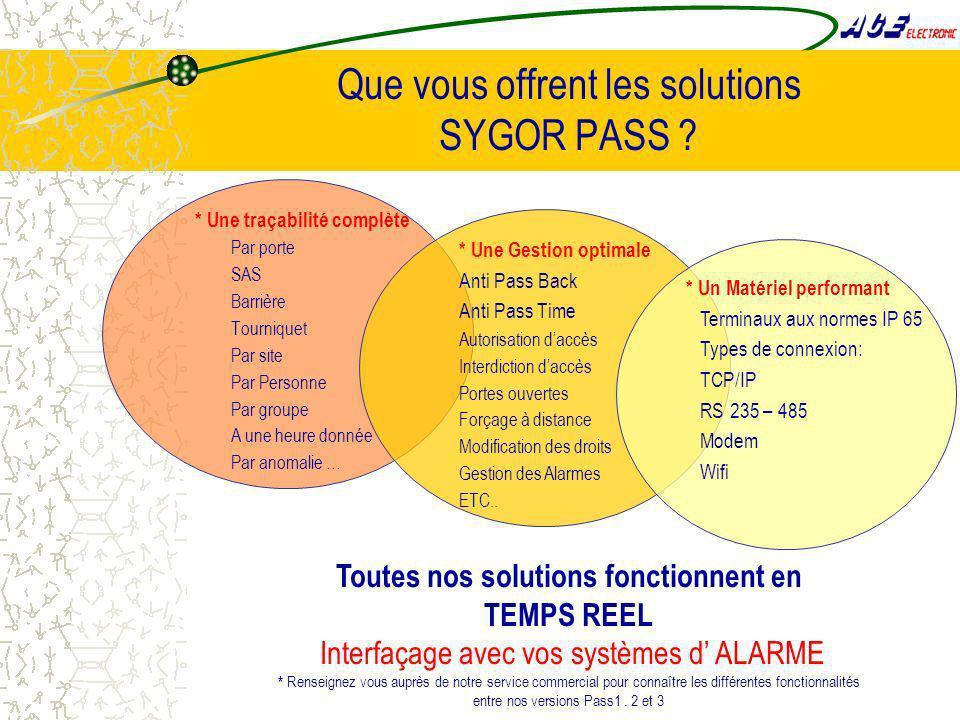Que vous offrent les solutions SYGOR PASS