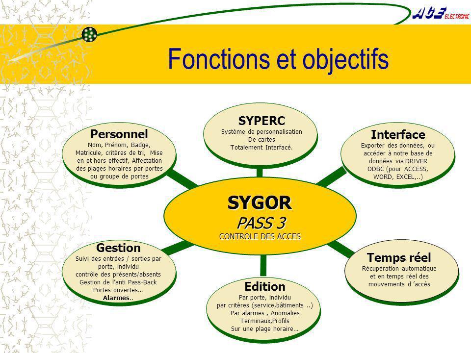 Fonctions et objectifs