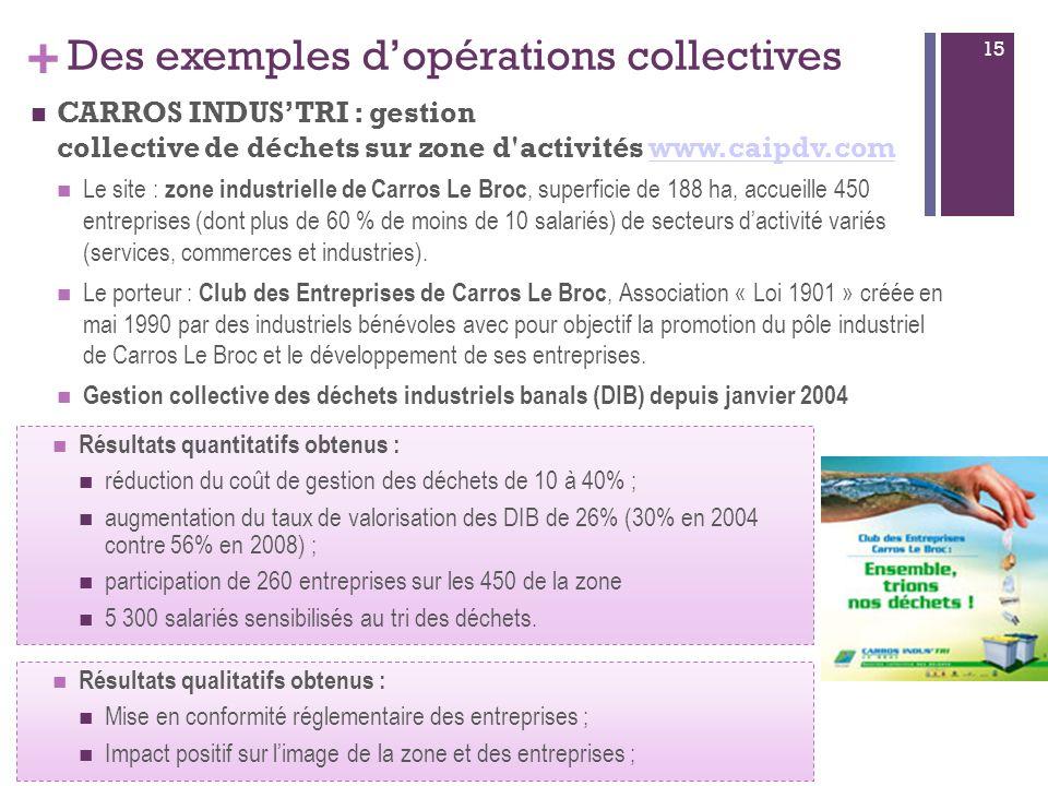 Des exemples d'opérations collectives