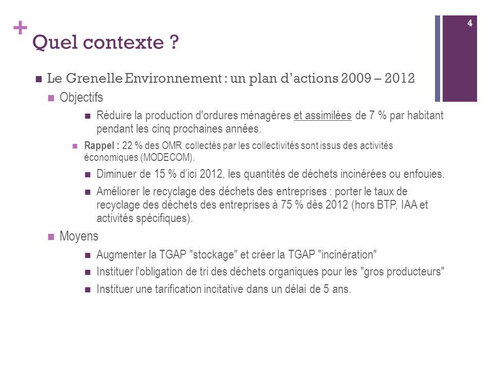 26/07/12 4. Quel contexte Le Grenelle Environnement : un plan d'actions 2009 – 2012. Objectifs.