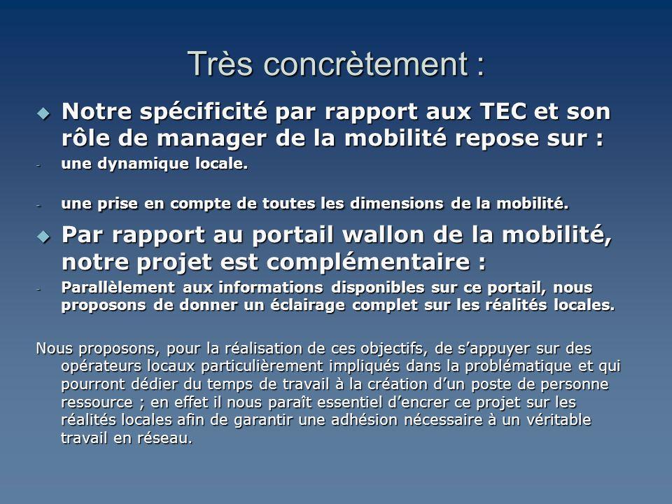 Très concrètement :Notre spécificité par rapport aux TEC et son rôle de manager de la mobilité repose sur :