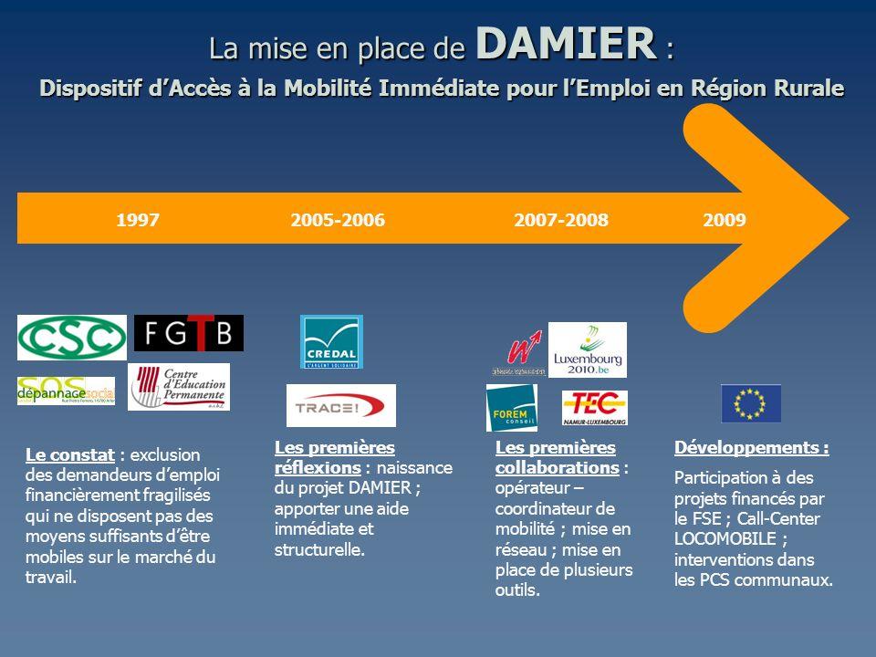 La mise en place de DAMIER : Dispositif d'Accès à la Mobilité Immédiate pour l'Emploi en Région Rurale