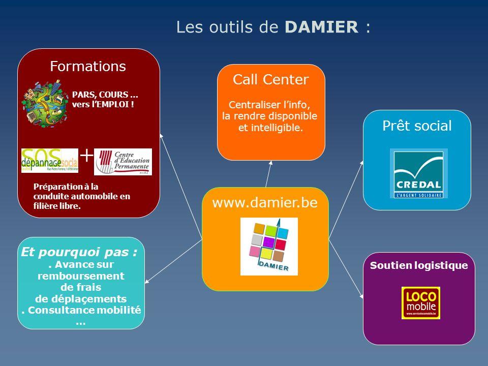Les outils de DAMIER : + Formations Call Center Prêt social