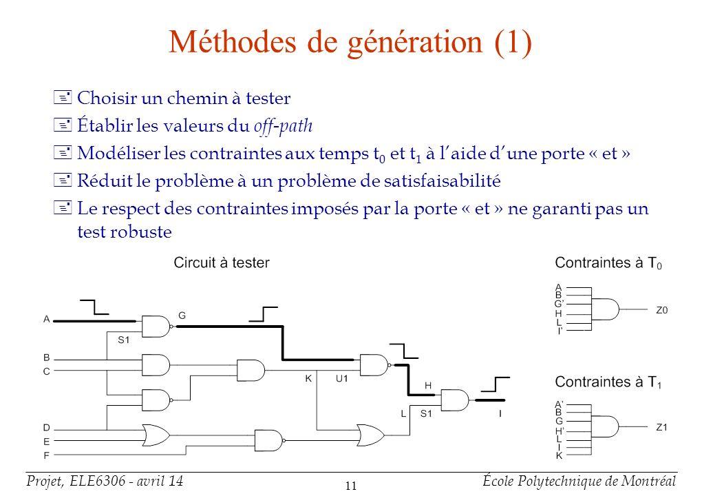Méthodes de génération (2)