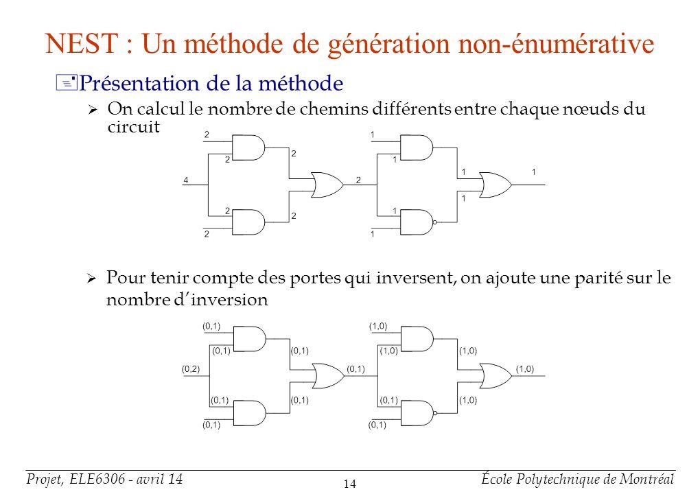 NEST : Un méthode de génération non-énumérative