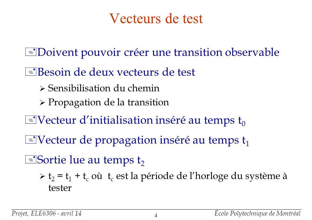 Vecteurs de test (suite)