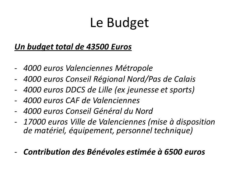 Le Budget Un budget total de 43500 Euros