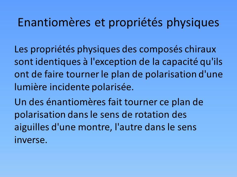 Enantiomères et propriétés physiques