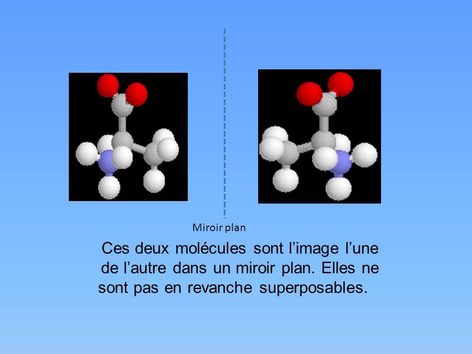 Miroir plan Ces deux molécules sont l'image l'une de l'autre dans un miroir plan.