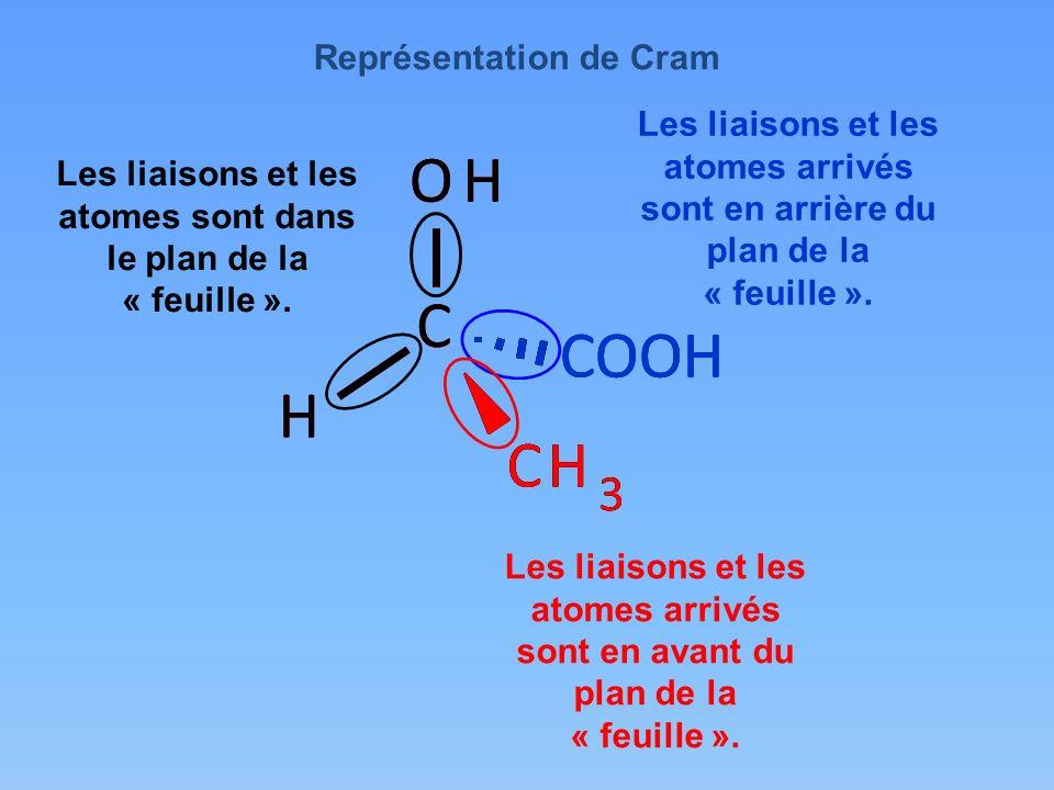 Les liaisons et les atomes sont dans le plan de la « feuille ».