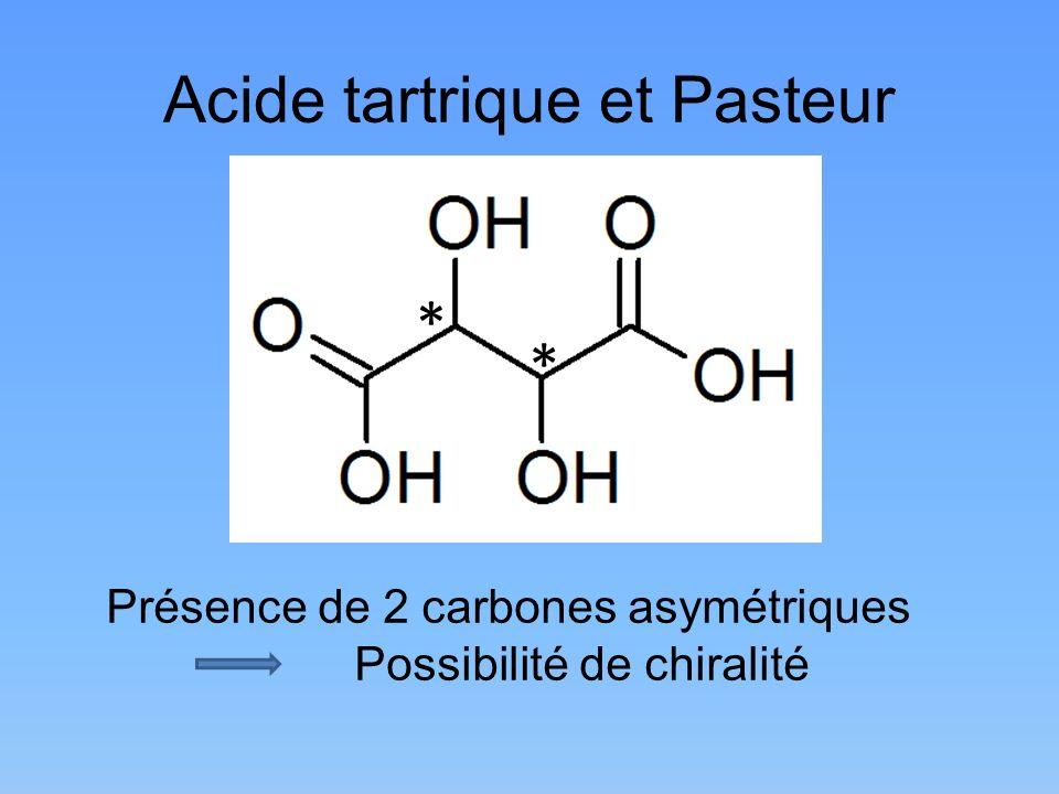 Acide tartrique et Pasteur