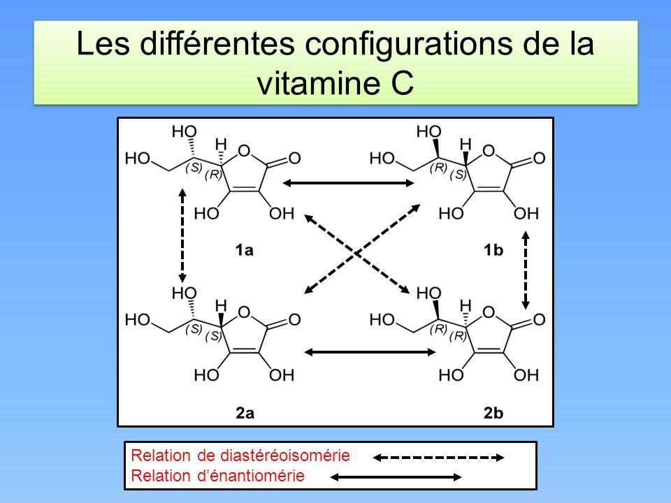 Les différentes configurations de la vitamine C
