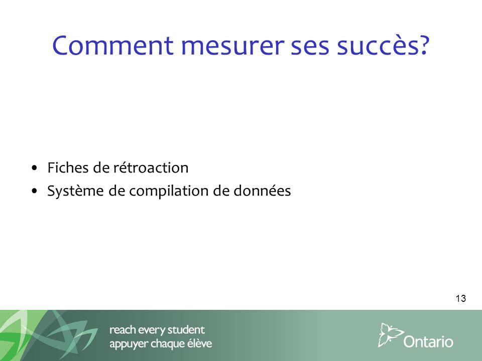 Comment mesurer ses succès