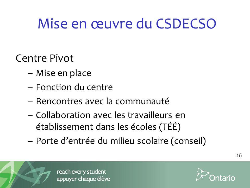 Mise en œuvre du CSDECSO