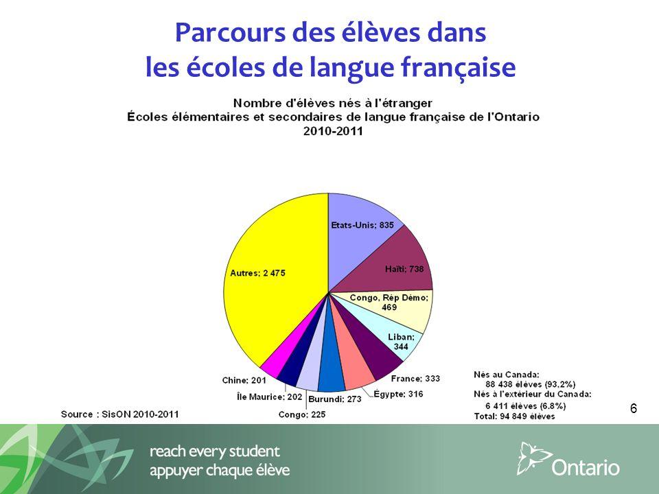 Parcours des élèves dans les écoles de langue française