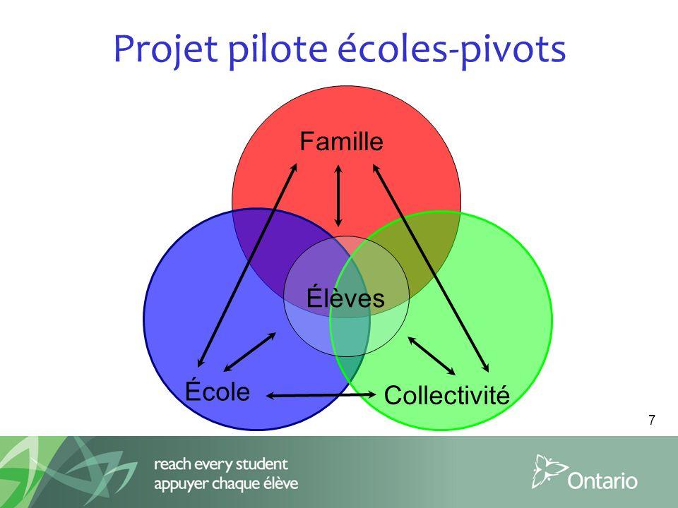 Projet pilote écoles-pivots